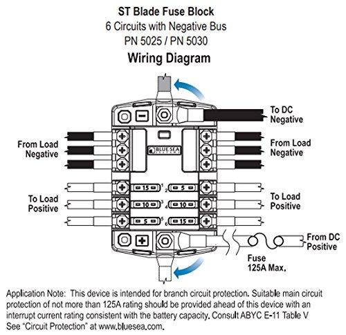 Blue sea 5032 st blade split bus fuse block amazon home improvement publicscrutiny Images