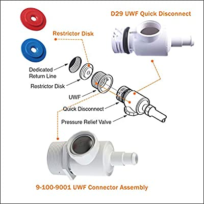 9-100-9001 UWF Connector Assembly with D29 Quick Disconnect for Compatible with Polaris 180, 280, 380 Pool Cleaner Replacement Universal Wall Fitting Connector Part: Garden & Outdoor