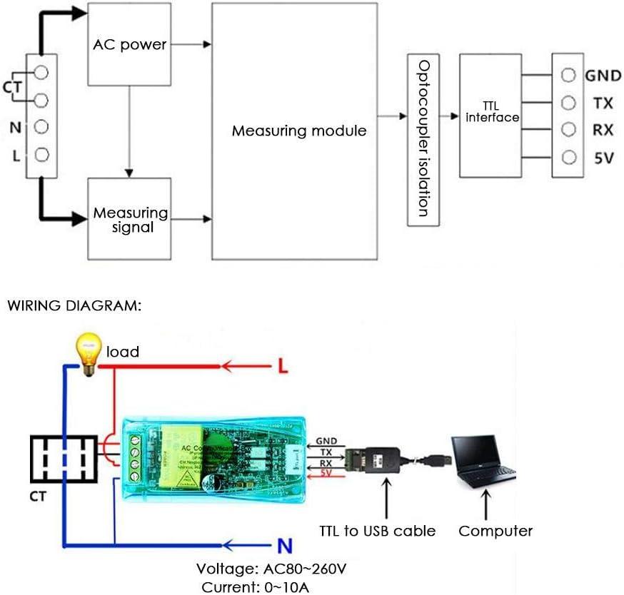 Kommunikationsmodul 100A+CT Spannung Strom Leistung Frequenz Leistung Energiemonitor Kommunikationsmodul PZEM-004T mit Geh/äuse PC Software Gegenseitiger Induktor