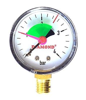 Industrial 50 mm 4 bares de presión hidráulica manómetro 0,64 cm: Amazon.es: Amazon.es