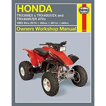 1987 honda trx250x repair manual open source user manual u2022 rh dramatic varieties com 1987 honda trx250x repair manual 1987 honda trx250x repair manual