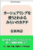 CarSharingwotsukautowakarumirainokatachi: kakudaisurushearingeconomy atarashiikachiwosouzousiyou mono basho idou roudouwosheasurushakai  (Japanese Edition)