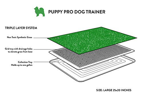 Puppy Potty Grass Toilet Trainer Tray For Dogs And Puppies