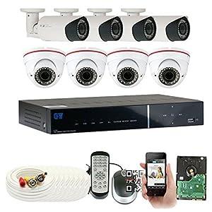 GW Security Outdoor/Indoor Security CCTV Analog Camera by GW Security