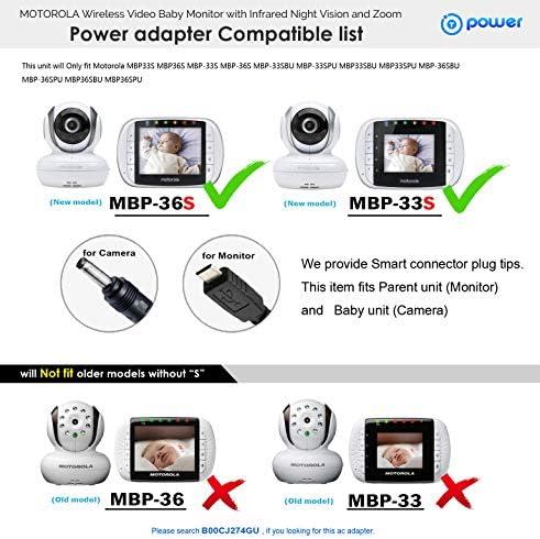 90 cm USB câble noir 4 Motorola MBP33S MBP33SBU bébé Unité Caméra Moniteur Bébé