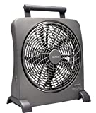 Amazon Price History for:O2 Cool 10 Inch Rechargeable Energy Efficient Swivel Fan with USB