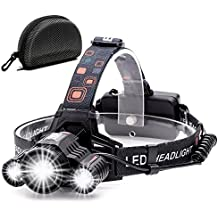 Headlamp,Cobiz Brightest 6000 Lumen CREE LED Work Headlight,18650 Rechargeable Waterproof Flashlight with Zoomable Work Light,Best Head Lights for Camping Running Hiking