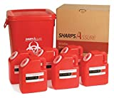 Sharps Container,20''W,28 gal.,Snap Lid