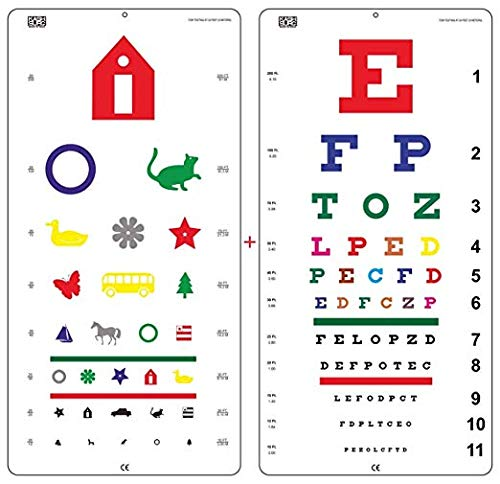 - Top Quality Snellen Color Eye Chart, Pediatric Color Vision Eye Chart, Size 22 x 11 Inch Each Combo Pack.