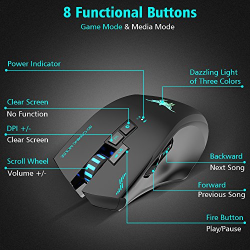 51lXaNQwbUL - Wired-Wireless-Gaming-Mouse-VersionTech-W100-2400DPI-Rechargeable-Laser-Gaming-Mouse-with-3-Led-Lights-8-Buttons-4-Adjustable-DPI-Levels-for-PC-and-Mac
