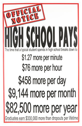 Poster #439 Awesome Student Motivational Shows High School Graduation Pays