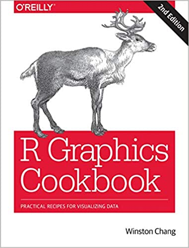 R Graphics Cookbook Practical Recipes For Visualizing Data