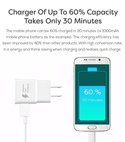 Ixir Fast Travel Wall Charger Set for LG V50 ThinQ, V40, V35, V30, G8, G7, G6, G5, V20, Type C Fast Charger, Wall Charger, Car Charge and 2 Type-c Cable, White