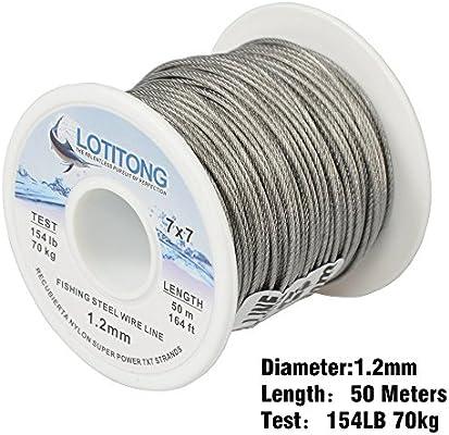 Amazon.com: Lotitong Super Power - Cable de alambre de 0.047 ...