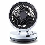 Best Gear Head Fans - Kaxima 9-inch Circulation fan remote Control 4 gear Review