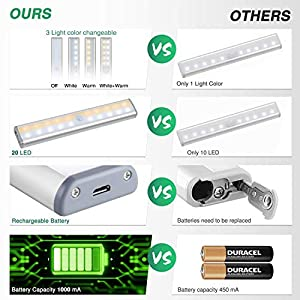 Zora Under Cabinet Lighting,20 LED Motion Sensor Closet Light with 3 Color Mode,Wireless USB Rechargeable Battery Operated Lights for Counter/Kitchen/Wardrobe Stick on Anywhere ,2Pack
