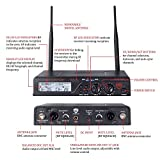 Nady U-2100 Dual Combo HM-GT 200-Channel UHF Wireless Headset Microphone and Instrument/Guitar System