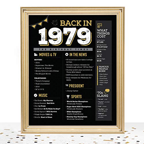 GoodSite Brands Birthday Decorations Gifts for Women and Men (40th Sign (unframed))