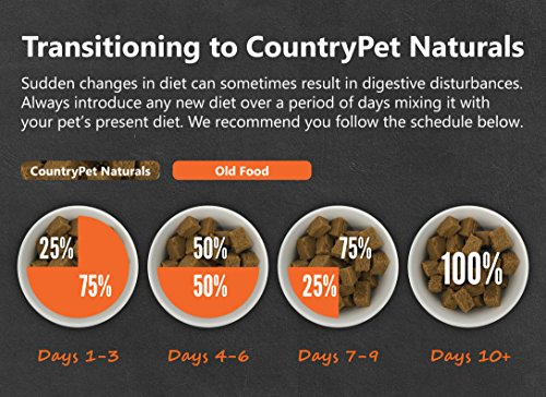 Native Essentials Dog Food (Salmon Recipe, 8 Rolls - 12 lbs) - Natural Ingredients with Added Vitamins & Minerals - Shelf Stable Food, Topper or Training Reward - Made in The USA by CountryPet Naturals (Image #5)