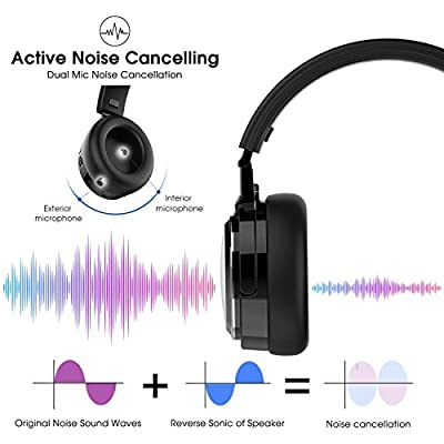Active Noise Cancelling Bluetooth Headphones New Bee Wireless Over-Ear Hi-Fi Stereo Headset with Microphone & Airplane Adapter Sent Travel Storage Carrying Bag