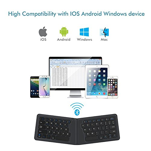 iClever Wireless Folding Keyboard (Designed for Better Typing), Ultra Slim Rechargeable Bluetooth Keyboard for Windows iOS Mac Android Tablets Smartphones, Gray