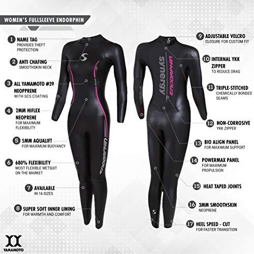 Women's Wetsuit. Synergy Triathlon Wetsuit 5/3mm - Women's Endorphin Fullsleeve Smoothskin Neoprene for Open Water Swimming Ironman & USAT Approved