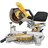 Best cordless miter saw To Buy In