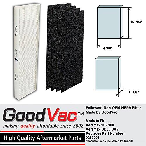 Fellowes Non-OEM AeraMax 90 100 DX5 DB5 9287001 HEPA Air Purifier Membrane strain and Carbon Odor Filter Pack by GoodVac … (4, Carbon Filters)