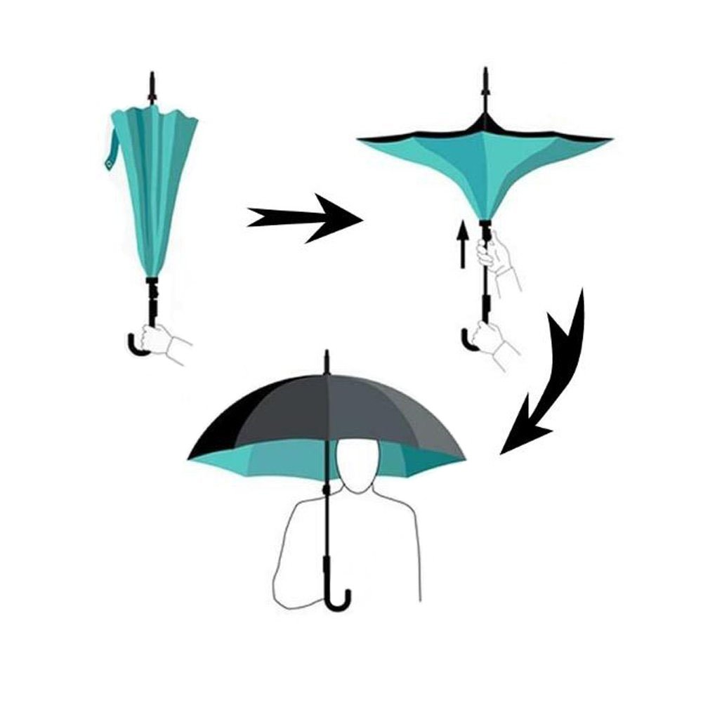 Monstleo Inverted Umbrella Double Layer Cars Reversible Umbrella,Windproof UV Protection Big Straight Umbrella for Car Rain Outdoor With C-Shaped Handle and Carrying Bag (galaxy)
