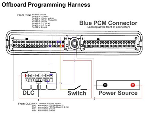 ECM/PCM Connector Kit C1 Blue for Camaro Corvette & (26pcs) 12084912 18 ga
