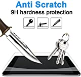 Anggy Glass Screen Protector Compatible with