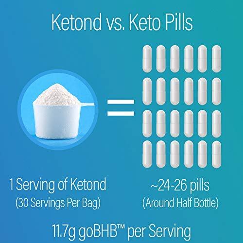 Ketond Advanced Ketone Supplement - 11.7g of goBHB per Serving (30 Servings) - #1 Rated BHB (Beta-HydroxyButyrate) Supplement for Weight Loss, Increased Energy, Focus & Fat Loss (Citrus Mango) by Ketond Nutrition (Image #1)