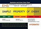 Heat Stress Hydration and Urine Color Comparison Chart Training Cards - Quantity 25
