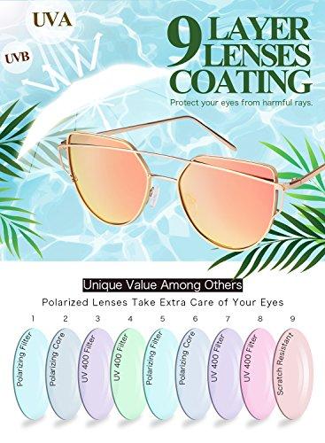 Elimoons Cat Eye Sunglasses
