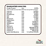 Manna Pro Goat Mineral | Made with Viatimins