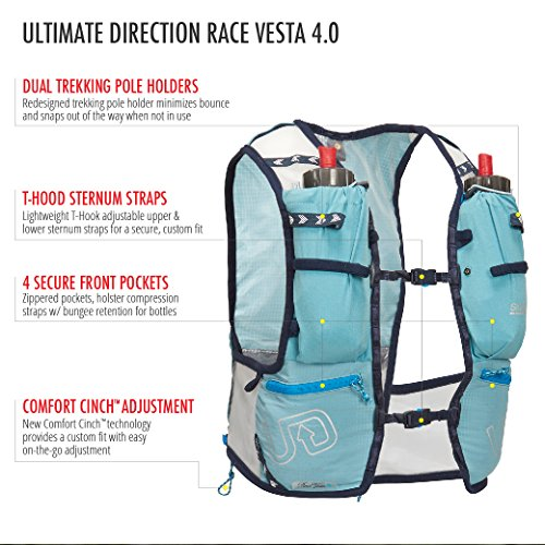 Ultimate Direction Womens Race Vesta 4.0, Lichen, X-Small/Small by Ultimate Direction (Image #3)
