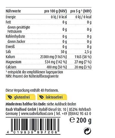 Raab Tensiómetro de sal - Mineral Sal mezcla (1 x 200 gr): Amazon.es: Alimentación y bebidas