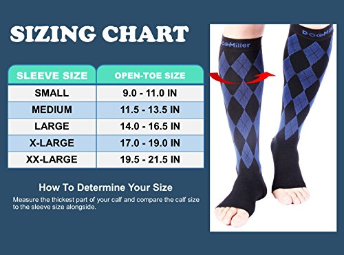 2b9adea5f8 Doc Miller Premium Compression Socks 1 Pair 20-30mmHg Knee High Support  Stockings Recovery Venous