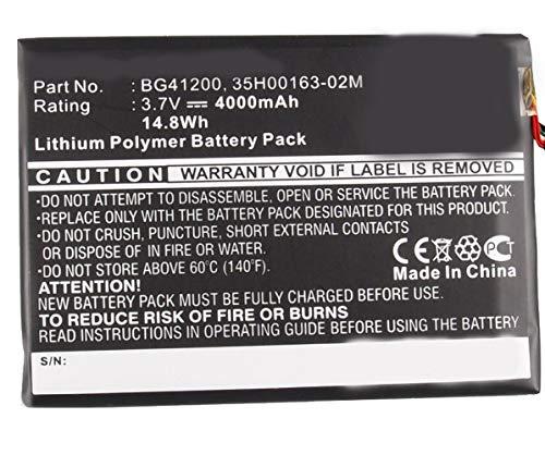 Synergy Digital Battery Compatible with HTC P510E Tablet Battery (Li-Pol, 3.7V, 4000 mAh) - Repl. HTC 35H00163-00M Battery
