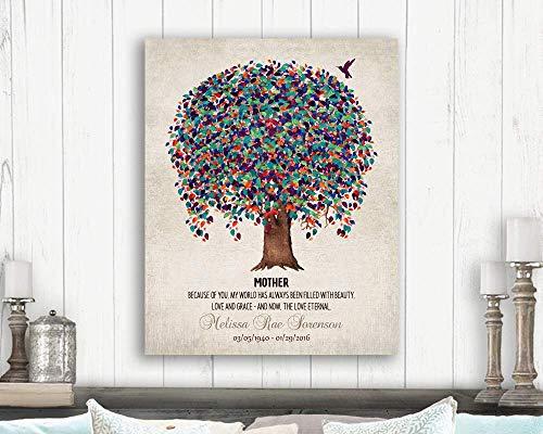 Memorial Plaque For Mother Love Eternal Poem Tree Hummingbird Gift For Remembering Mum Custom Art Print #1241 Paper ()