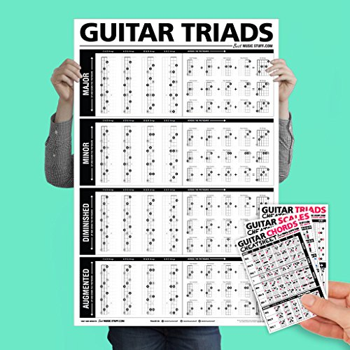 The Ultimate TRIADS Guitar Poster 24