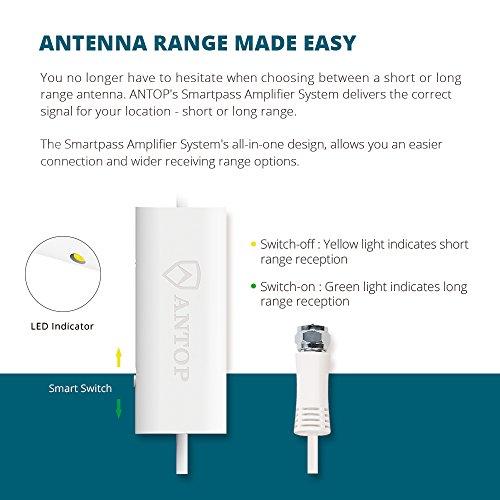 ANTOP Panel Antenna, Outdoor Big Smartpass Amplified, White