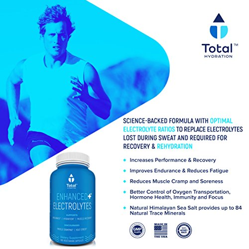 TOTAL HYDRATION Natural Himalayan Salt Electrolyte Replacement Capsules - #1 Ranked - Recovery from Endurance Sports, Heat, or Dehydration - Cramp reduction, Restores energy - 100 pills, USA Made by Total Hydration (Image #3)