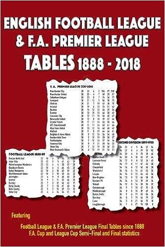 English Football League & FA Premier League Tables 1888-2018