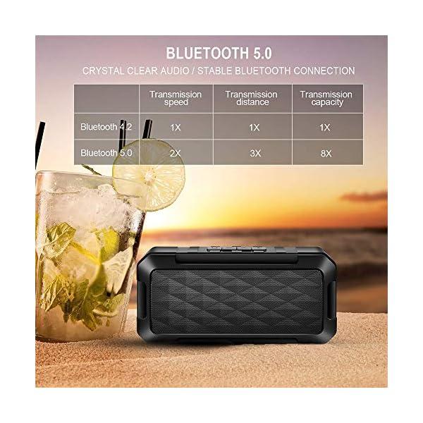 Enceinte Bluetooth Portable, 5W Haut-Parleur Bluetooth sans Fil avec autonomie de 10 Heures, Basses Puissantes, Mains Libres Téléphone, Carte TF Support, Microphone et Chargement USB 3