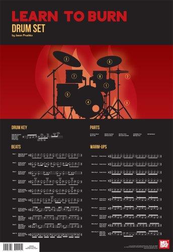 (Learn to Burn Drum Set Wall Chart)
