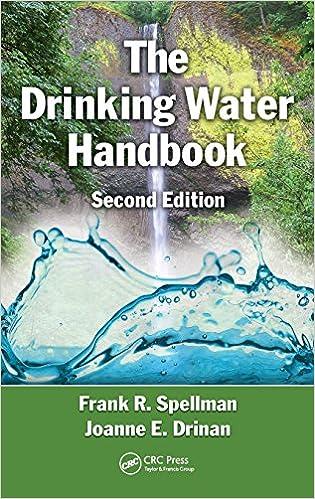 Water Industries