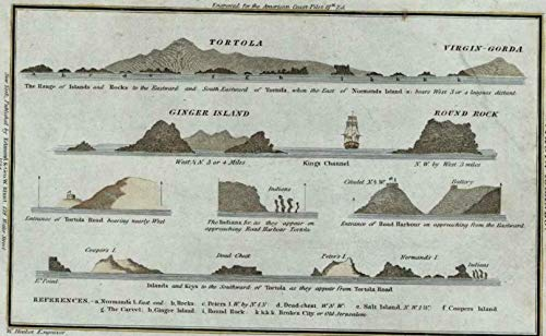 Virgin Islands Ginger Tortola Round Rock 1854 Blunt Hooker miniature map