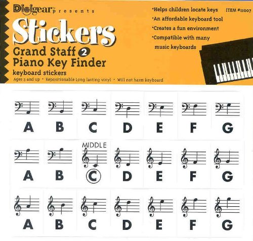 image regarding Printable Piano Keys known as Grand Employees 2 - Piano Primary Finder Keyboard Stickers Label