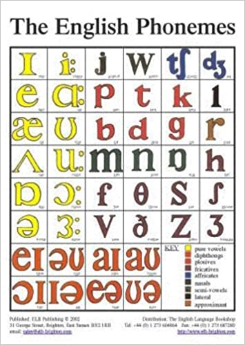 The English Phonemes in Colour (TEFL Pronunciation Classroom